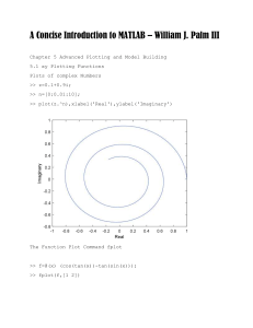 A Concise Introduction to MATLAB Plotting