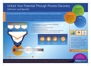 Unlock Your Potential Through Process Discovery graphic