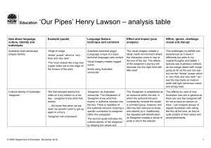 'Our Pipes' by Henry Lawson - Analysis Table