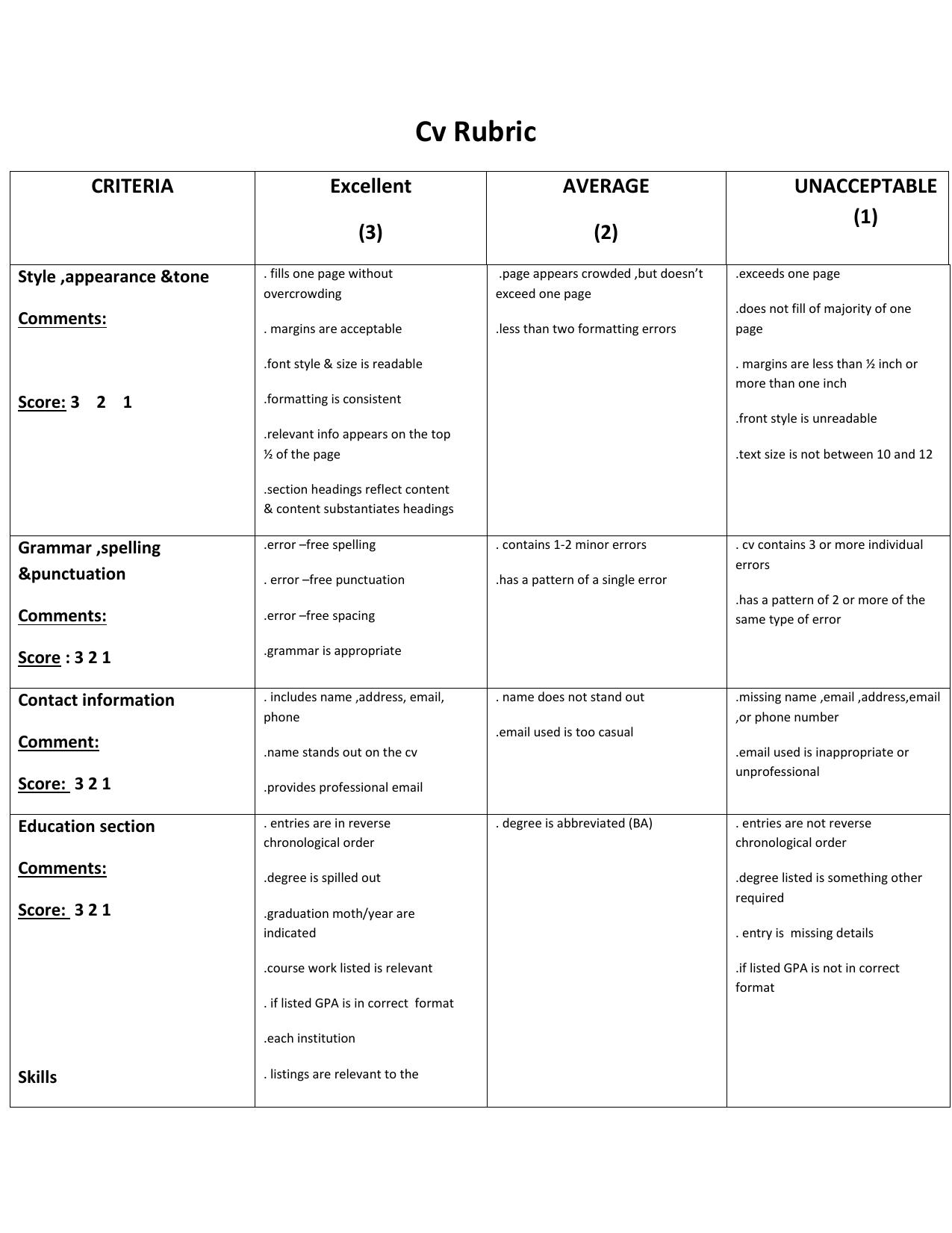 Learn essay writing skills