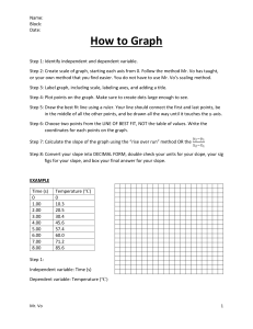 0.6.11 How to Graph