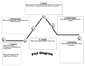 American-Plot-Diagram-Template-Free-Word-Format