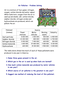 Air Pollution problem solving