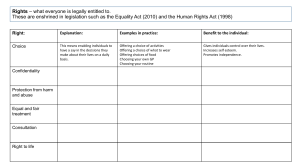 Unit 2 Individual Rights Table