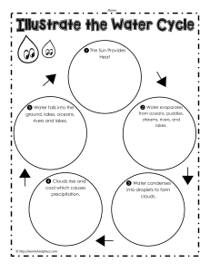 Water-Cycle-Worksheet-1