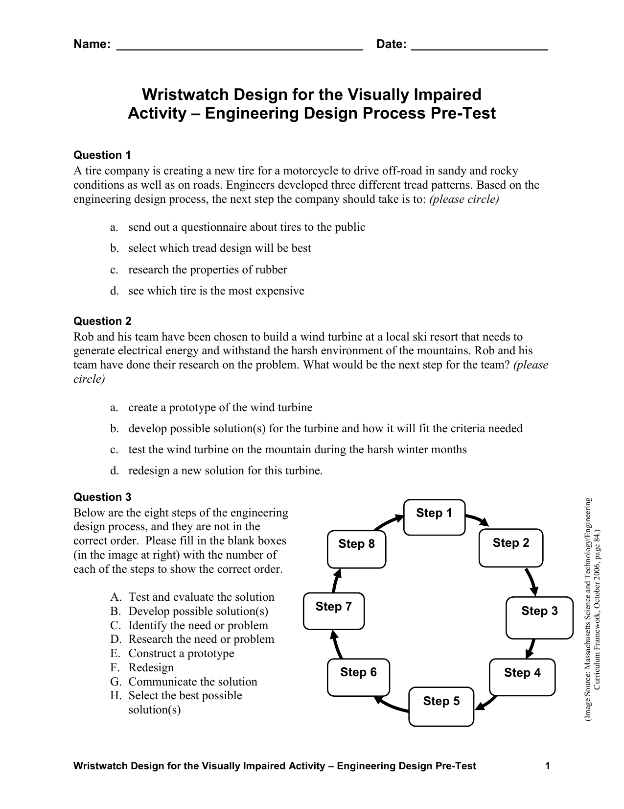 EDP Pre-Test With Engineering Design Process Worksheet