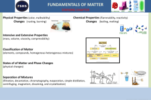 FUNDAMENTALS OF MATTER