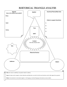 Rhetorical Triangle Graphic Organizer