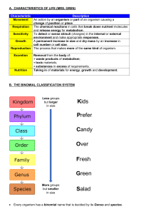 Characteristics of living organisms and classification