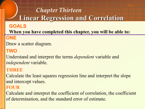 Chapter 13 Simple Regression