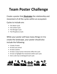 03 cycles in nature Team Poster Challenge