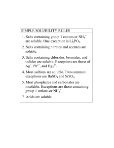 Simple-solubility-rules