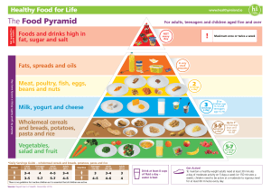 M9617-DEPARTMENT-OF-HEALTH Food-Pyramid-Poster Simple-Version-NEW