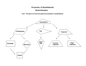 Properties of Quadrilaterals and key notes on reverse