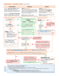 297699364-Personal-Jurisdiction-FlowChart-General