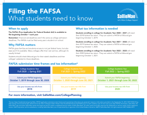 FAFSA Filing for 2021