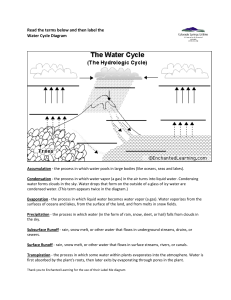watercycle fill in the blank
