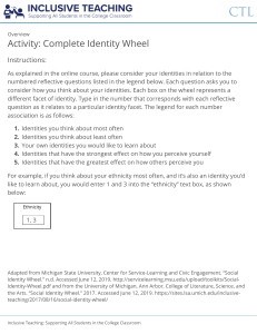 inc teach identity wheel