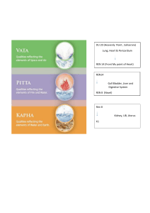 vata pitta kapha - Acupuncture points relation