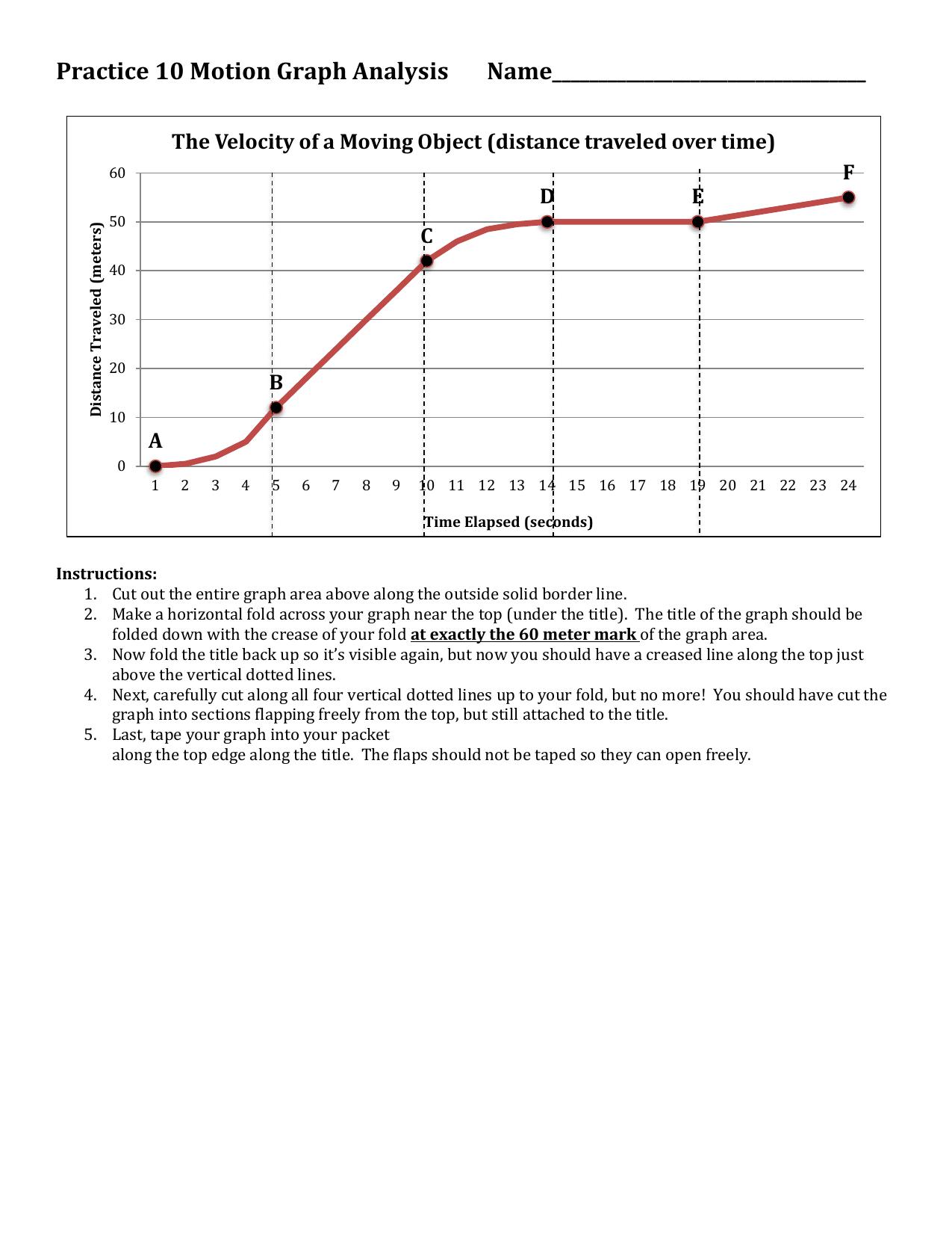 Motion Graph Analysis Worksheet Pertaining To Motion Graph Analysis Worksheet
