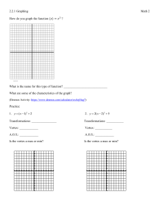 2.2.1 Graphing x^2 lesson notes