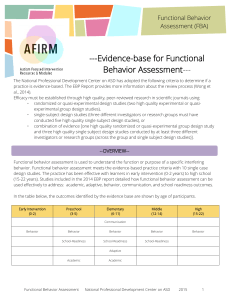 Evidence-base for Functional Behaviour Assessment