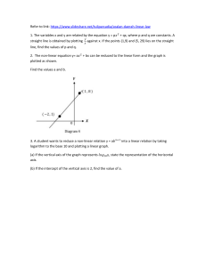 Linear Equation Add Math Revision
