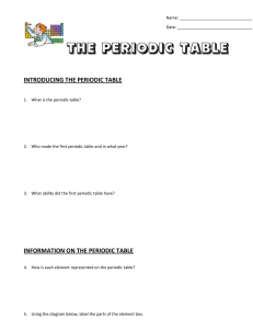 3 periodic table  worksheet