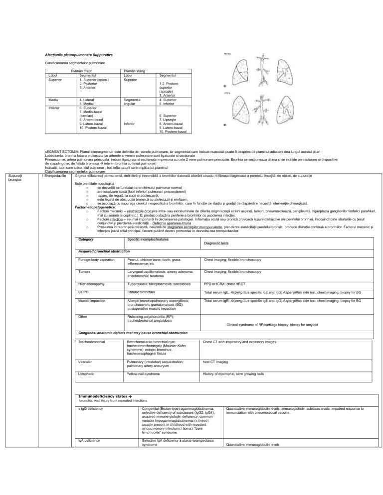 pierderea în greutate după pneumonectomie)