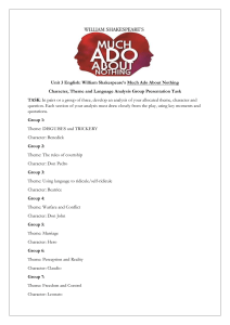 Much Ado About Nothing Character Theme and Language Analysis Task