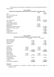 Assignment on Statement of Cashflow (1)