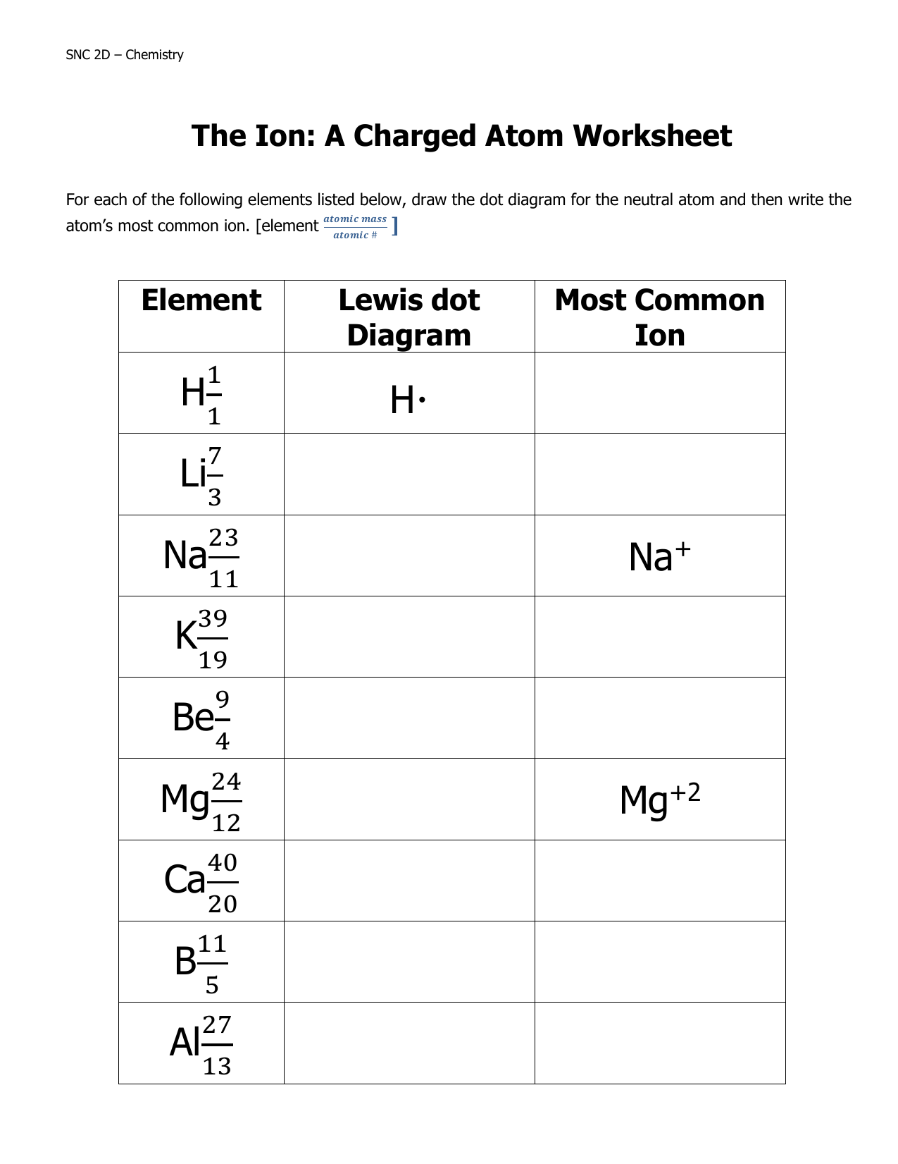 25.25 Lewis Atoms & Ions worksheet For Lewis Structure Practice Worksheet