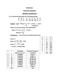 STATISTICS-I PRACTICAL PROBLEMS BINOMIAL