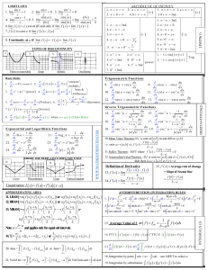 Epic AP Calculus Formul Sheet AB Derivatives Limits Integrals