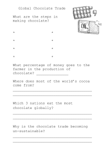 Global Chocolate Trade