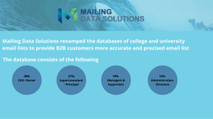 Mailing Data Solutions Offers a Enhanced and Upgraded List of College Email Addresses