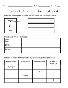 Elements, Atom Structure, and Bonds Worksheet