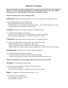 Figurative Language Example and Study Guide Sheet