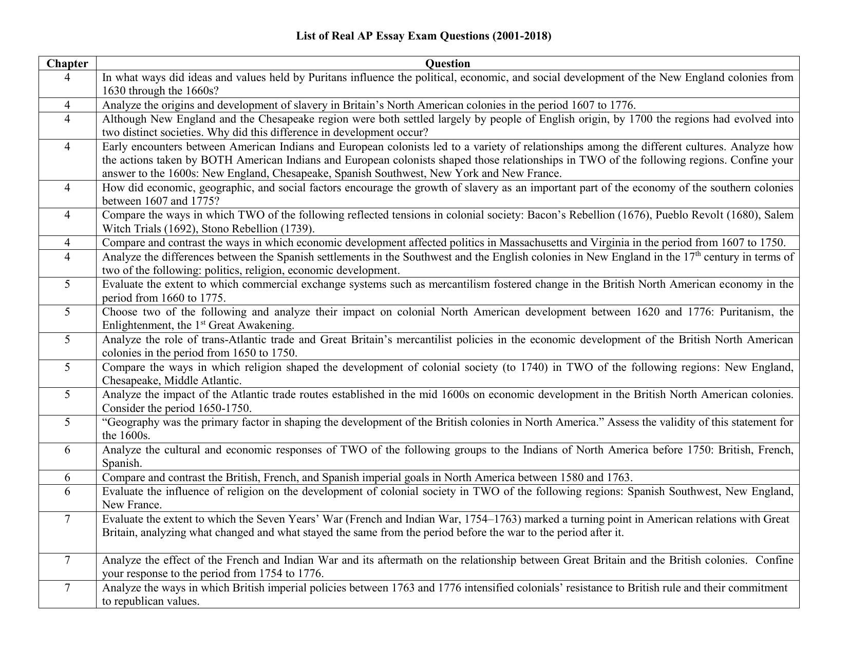 AP U.S. History Long Essay Example Essay - Kaplan Test Prep