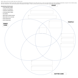 Earth's Layers Venn Diagram Assignment