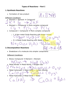 Lesson 02 - Filled in - Synthesis decomposition and combustion reactions - student