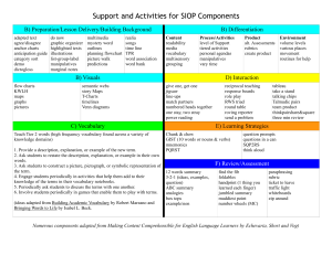 support and activities for siop components