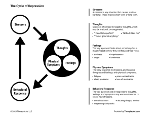 cycle-of-depression