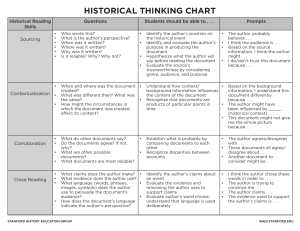 Historical Thinking Chart