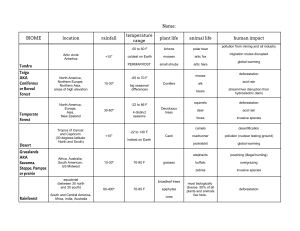 BIOMES - summary chart