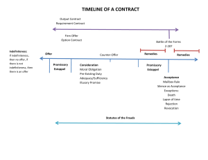 Contracts Timeline