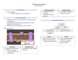 Membrane Transport Reviewer
