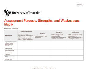 edd733 v7 wk1 assessment purpose strengths and weaknesses matrix