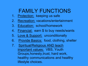 FAMILY-FUNCTIONS-PPT-SLIDE